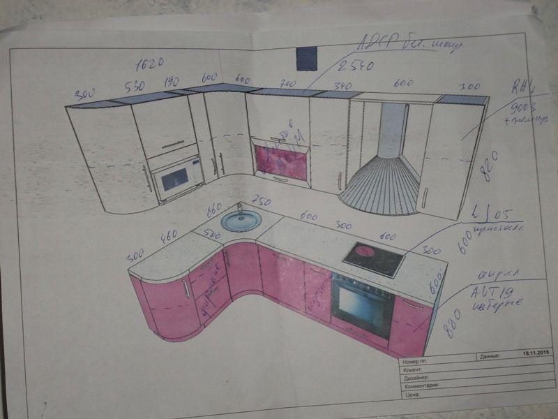 Ремонт кухни пошагово - Гарнитур