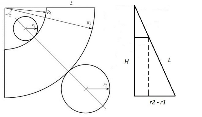 Как сделать каркас для абажура