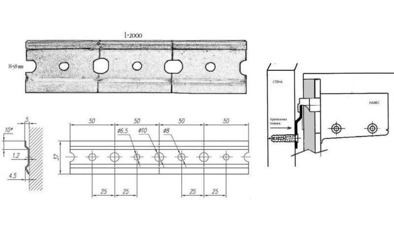 Как повесить шкаф на стену